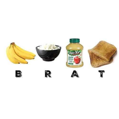 The BRAT Diet Review