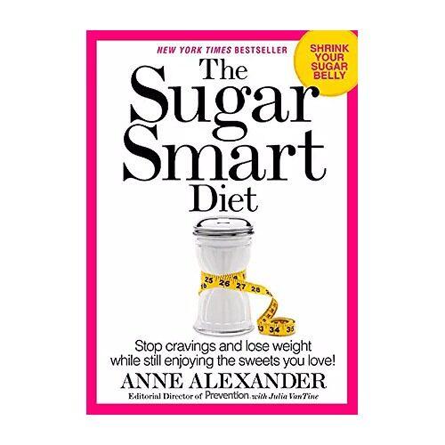 Smart Sugar Diet Review