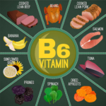 VITAMIN B-6: Everything You Need To Know